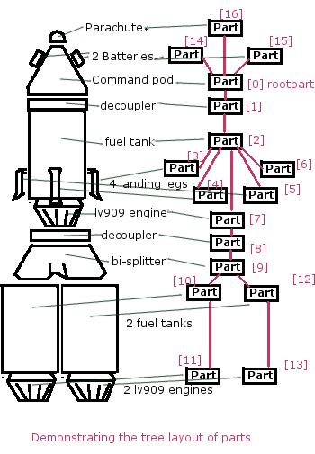 Ship Parts and PartModules — kOS 1 2 0 0 documentation